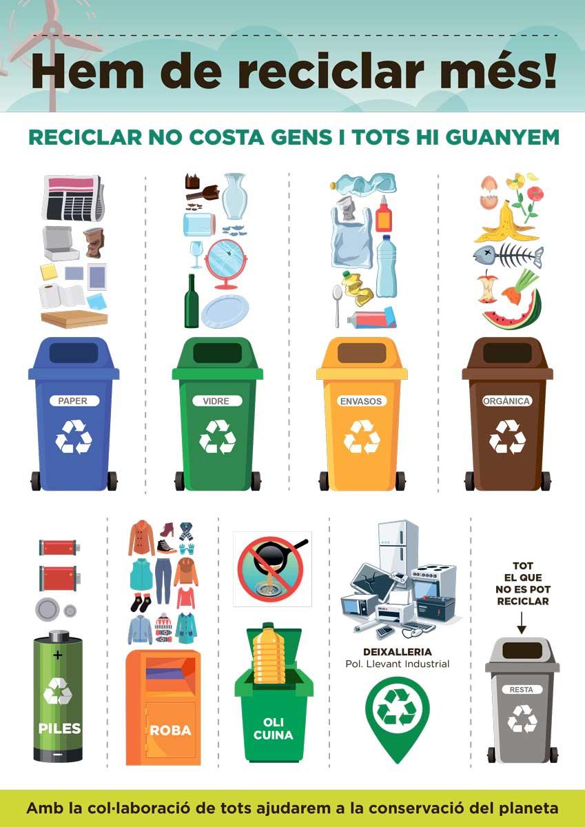 Nova campanya per fomentar el reciclatge a Parets - somParets